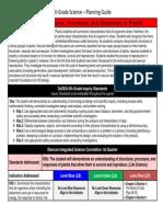 6th grade 1st quarter planning guide