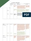 schedule & journal(22222)