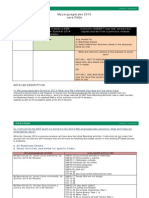 MyLanguageLabs 2015 Java-FAQ Final