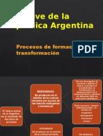 Relieve Argentina