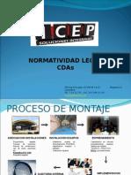 NORMATIVIDAD CDAs