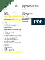 Estructura Para Proyectos de Investigacion