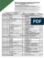 Date Sheet HSSC Annual 2015