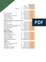 Finanzas tarea 1