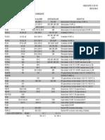 Plastic Cross Reference Sheet for PRL
