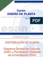 ESAN_Diseno_Planta_CLASE_16.1_DGC-PDD-ALTERNATIVAS.pdf