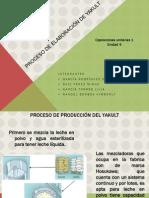 Proceso de Producción Del Yakult