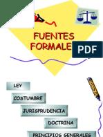 historia general del derecho Fuentes Formales