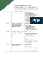 Jadual Pelaksanaan Aktiviti 3k