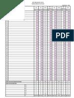 Senarai Markah Buku Rekod 2015.xls