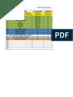 Reservas Enviadas Hasta El 18 de Agosto Del 2014