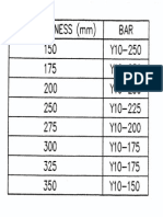 Table of the Distribution Detail