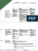 tabela resumo súmula psiquiatria