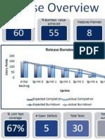AgileProjectManagement (Blue template)
