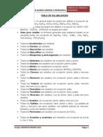 TABLA DE SOLUBILIDADES.pdf