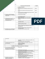 Kode Etik Rumah Sakit Nur Hidayah-EP Fiks