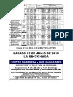 RETROSPECTO LA RINCONADA SABADO 130615 HECTOR BARRUETA