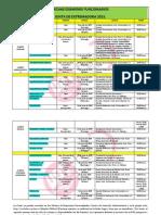 Oposiciones Junta de Extremadura 2015 - Fechas Exámenes