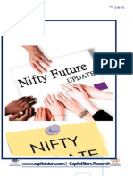 Bank Nifty Updates 10 JUn 2015