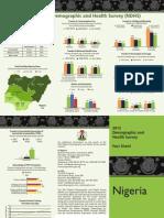 2013 Ndhs General Factsheet