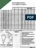 Tabla de Doblado de Tuberia en Frio Para Oleoductos-gaseoductos y Poliductos