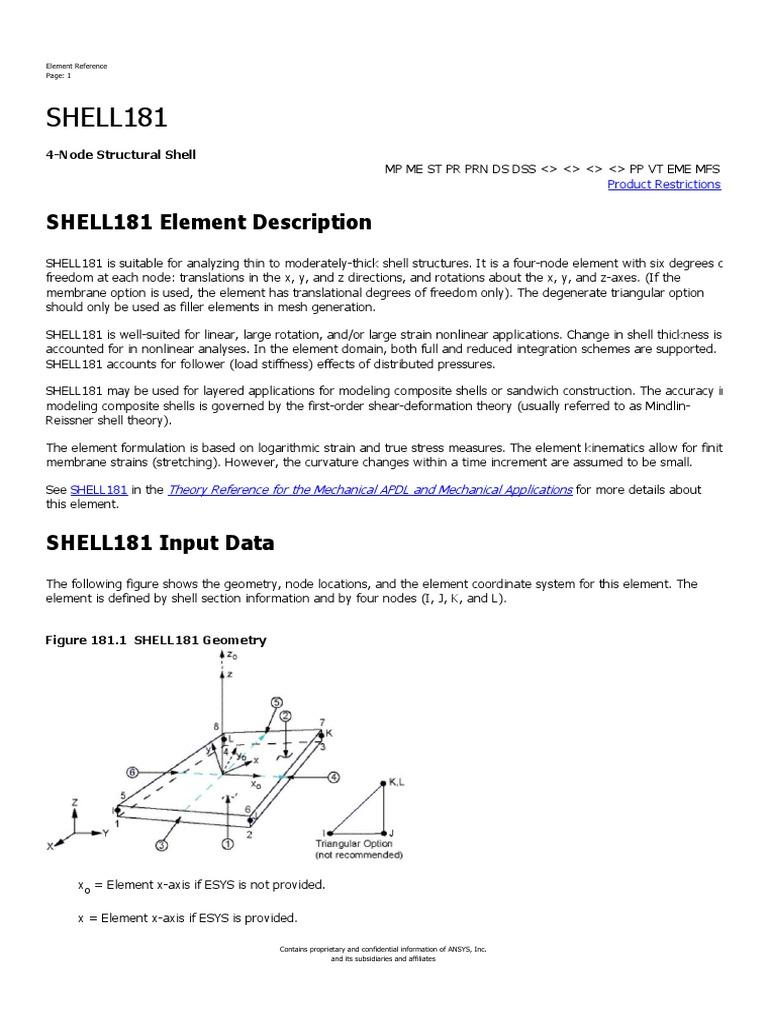 Elemento Tipo Shell 181 de ANSYS | Bending | Elasticity