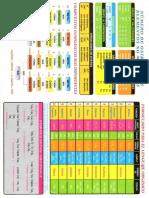 Tabla Periódica química