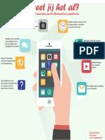 brabantzorg innovatie app (3)