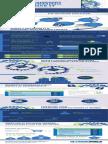 Emerging Technologies Transforming Enterprise IT