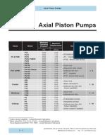 Denison (P6,P7,P8,P11,P14,P24,P30) Axial Piston Pumps