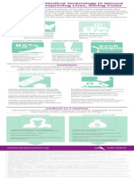 Wound Treatment Infographic 2015