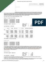 Basic Concepts of Logistic Regression | Logistic Regression