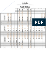 Pipe Dimensions Weights Chart