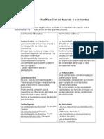 Clasificación de Corrientes Pedagógicas