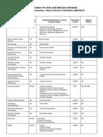 Program Transition Chart