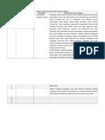 Tabel Rancangan Aktualisasi