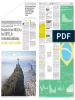 Brasil y Los Brics