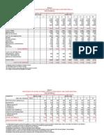 Presupuesto de Costos y Estados Proforma