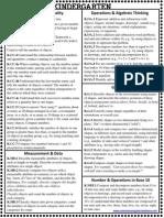 Kindergarten Common Core Math Cheat Sheet