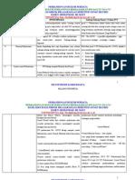 perbandingan perkawinan BW dengan UUP