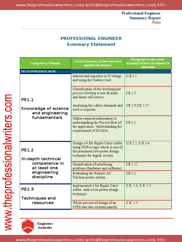 Sample Letter Of Professional Competency.  Summary Statement Final Competence Human Resources Engineering