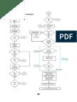 Remedies Assessment Diagram