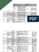 CUADRODECAPACIDADES.pdf