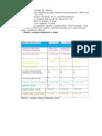 Evaluarea Activităţii de Vânzare