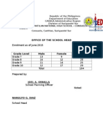 Enrolment as of June 2015 Consuelo Annex