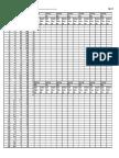 Test Pit Sheet