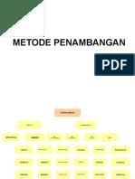 4. METODE PENAMBANGAN (tambang bawah tanah)