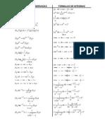 Tabela Formulas Derivadas Integrais