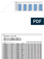 Kpi Dashboard Multiple Filters