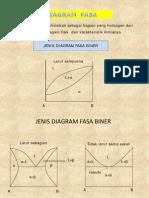 3. Diagram Fasa PDF